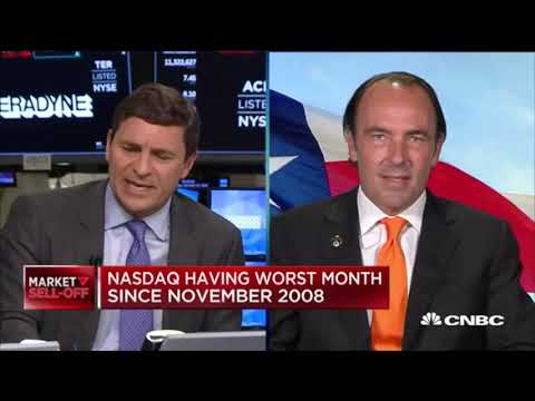 【全长中文字幕】10/23CNBC采访德州大学投资基金经理Kyle Bass关于中国部分的访谈