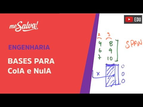 how to find span linear algebra