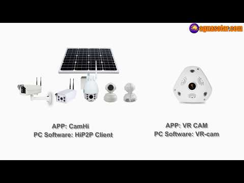 Solar Powered 4G Wireless PTZ IP Camera