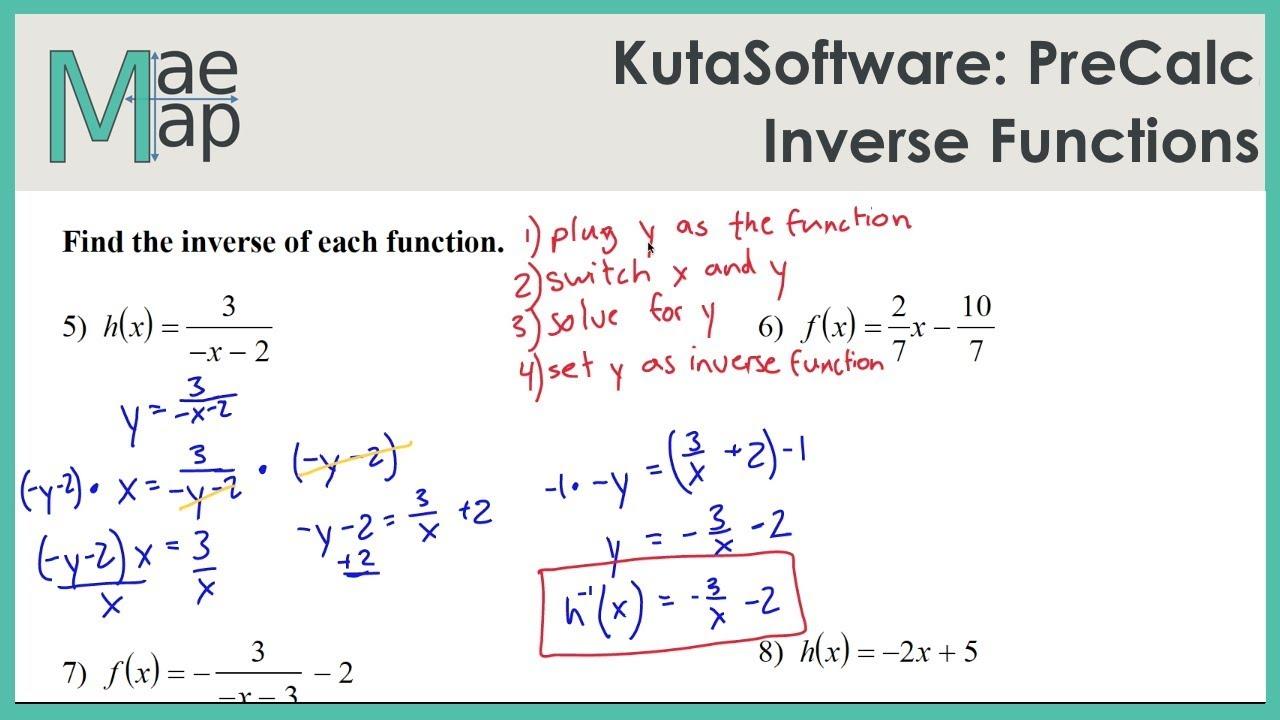 Kutasoftware Precalc Inverse Functions Youtube