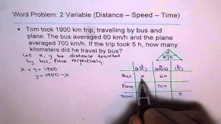Distance Speed Time Word Problem with 2 Variables 1900 km by bus and train