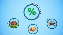 Factors That Determine Your Interest Rate