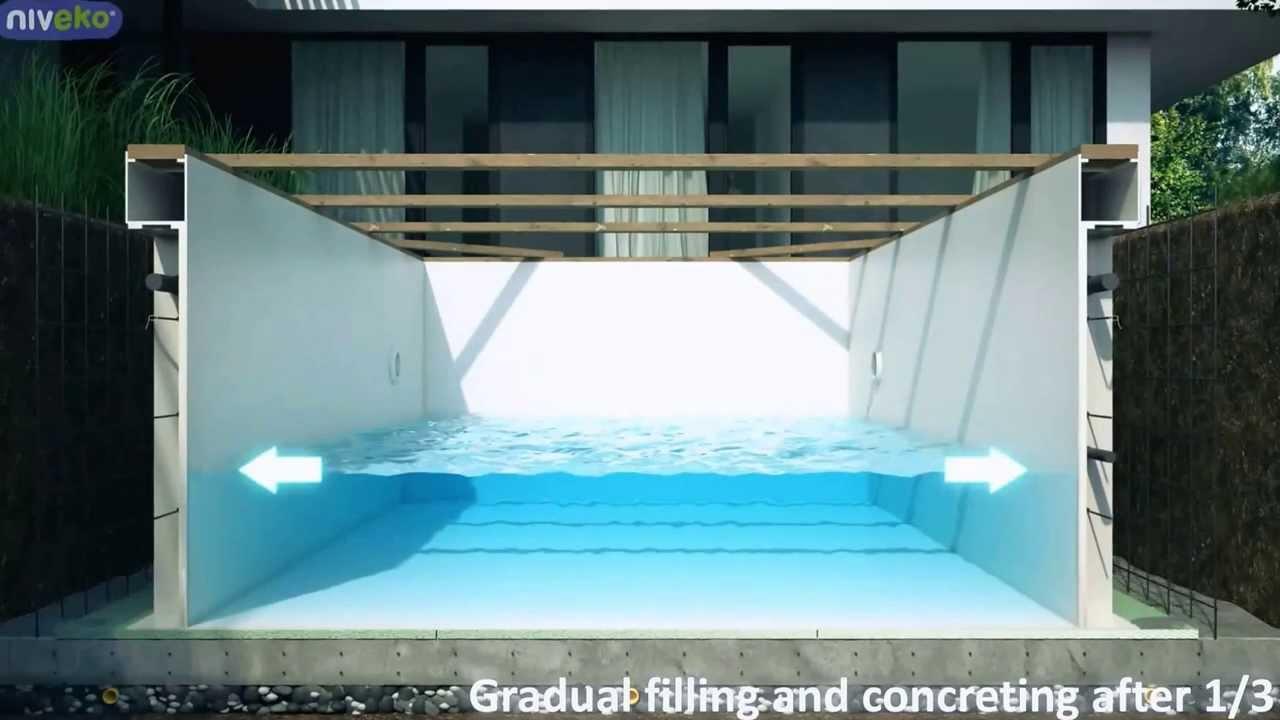 Top Totaalzwembad Niveko Zwembaden Installatie - YouTube IH-98