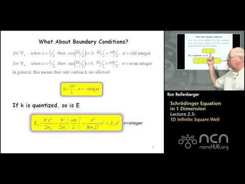 Purdue PHYS 342 L2.5: Schrödinger Equation in 1D: 1D Infinite Square Well