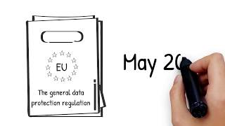 Get an overview of the new GDPR regulations from EU