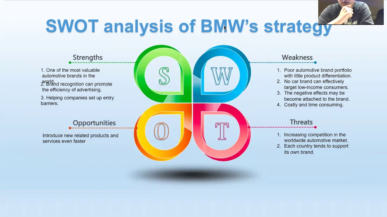 analysis of bmw Latest breaking news and headlines on bayerische motoren werke ag adr (bmwyy) stock from seeking alpha read the news as it happens.