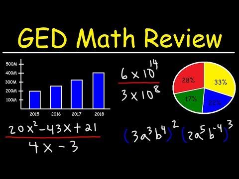 GED Math Test Prep