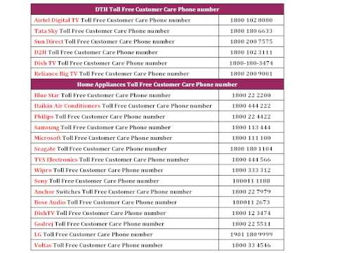 Toll Free Customer Care Phone Number
