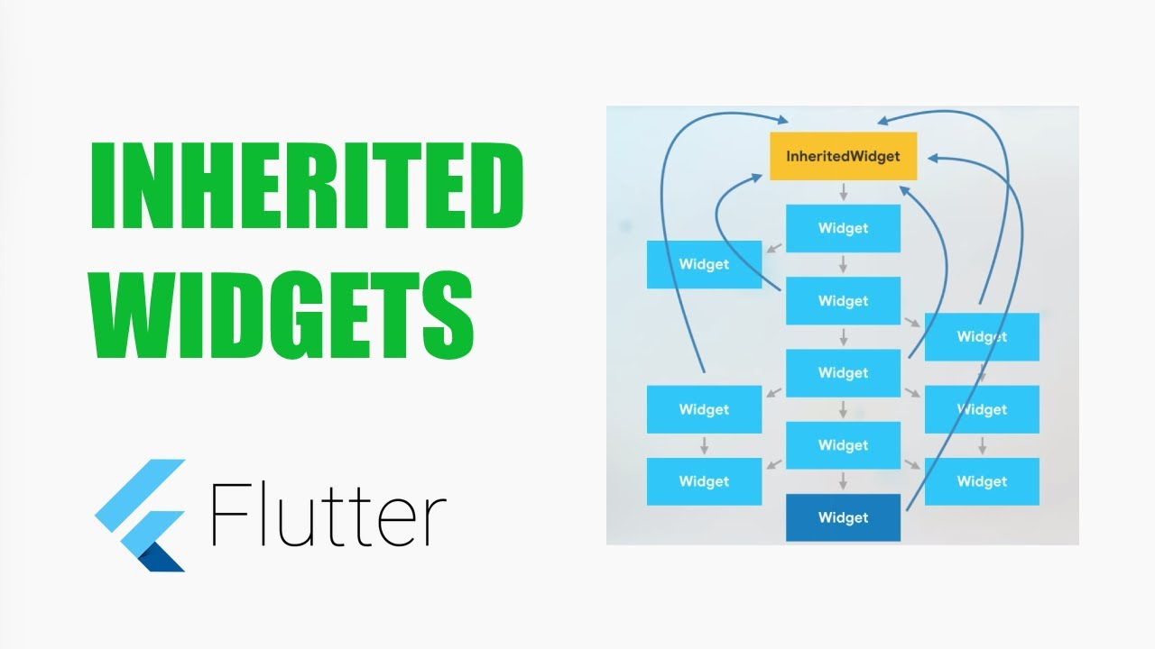 Flutter Tutorials – Inherited Widgets – MOBILE PROGRAMMING