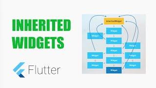Inherited Widgets Explained - Flutter Widgets 101 Ep  3