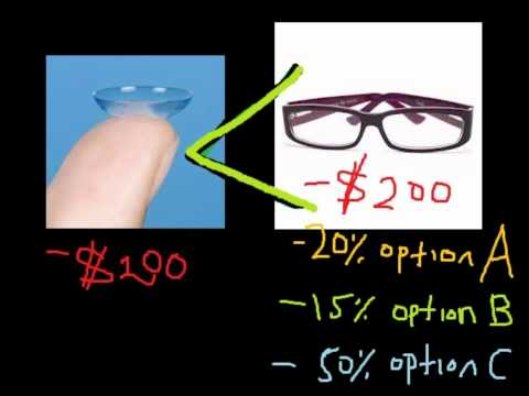 The Beginners' Guide To Vision Insurance