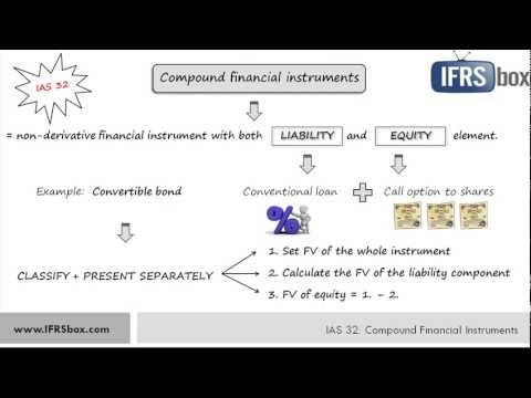 How to Account for Compound Financial Instruments (IAS 32