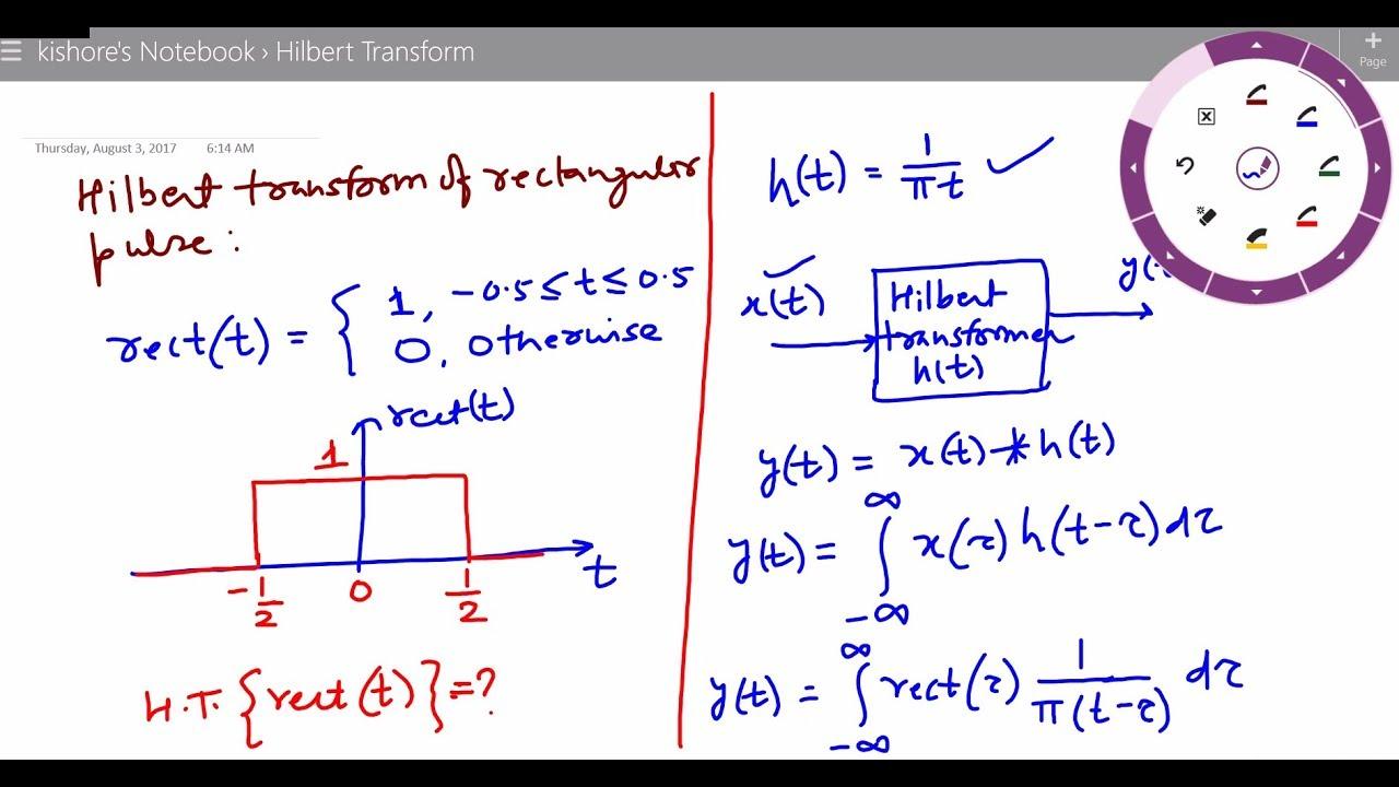 Hilbert Transform of Rectangular Pulse