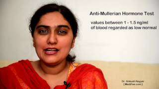 Anti-Mullerian Hormone (AMH) Test - Fertility and Ovarian Function Test