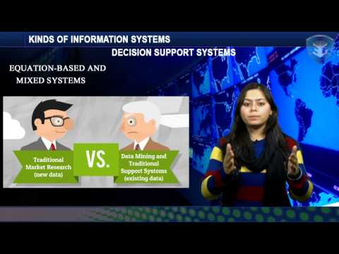 KINDS OF INFORMATION SYSTEMS