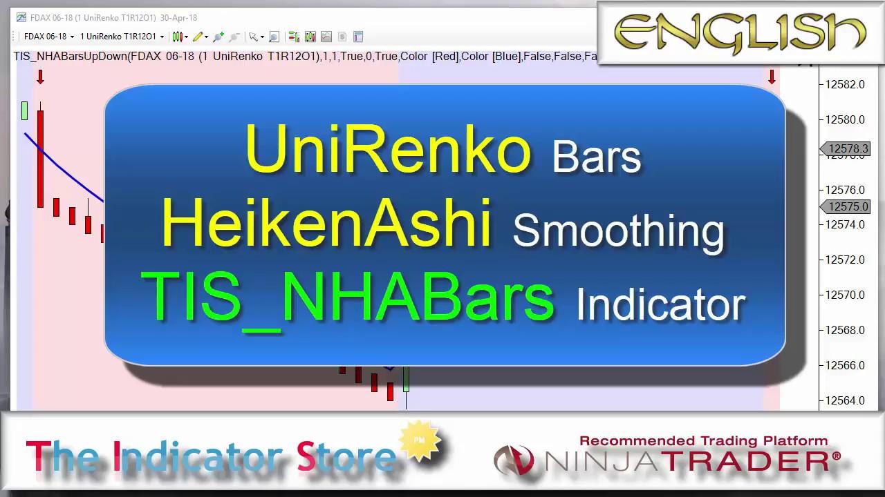 UniRenko Bars - HeikenAshi Smoothing - TIS_NHABars Indicator for NinjaTrader