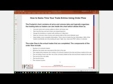 How to Swiss Time Your Trade Entries Using Order Flow