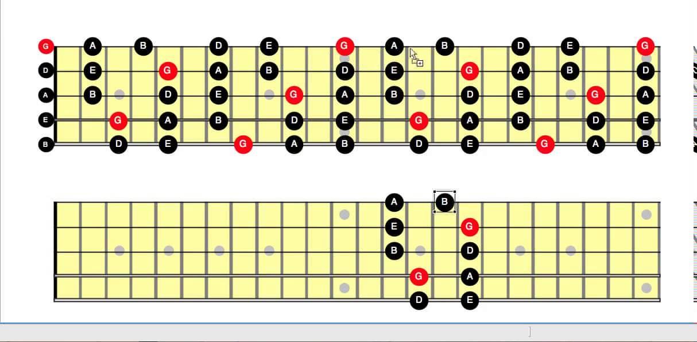 600 African Bass Tutorials The G Major Pentatonic Scale ...