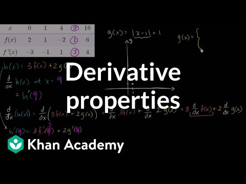 Using derivative properties