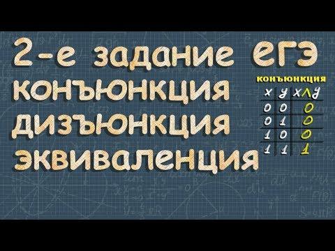 ЕГЭ информатика 2 задание ЛОГИЧЕСКИЕ ОПЕРАЦИИ символы