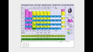 ОГЭ по химии. Задание № 1: Строение атома и строение электронных оболочек
