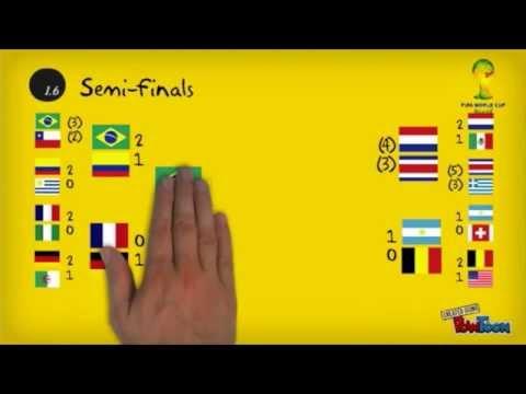 1pt6 - world cup 2014 summary