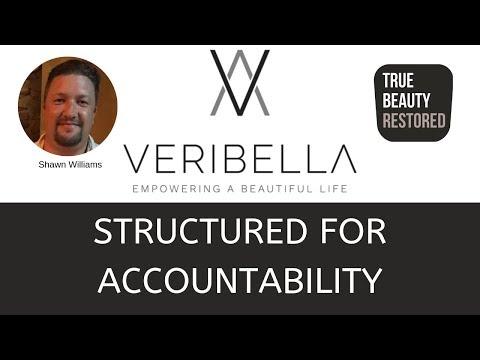Veribella - Structured For Accountability