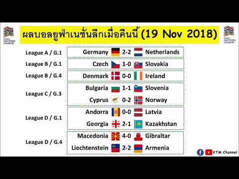 ผลบอลยูฟ่าเนชั่นลีกล่าสุด : ฮอลแลนด์ฮึด ไล่เจ๊าเยอรมัน| นอร์เวย์สบาย | เดนมาร์เสมอชิลๆ(19 Nov 2018)