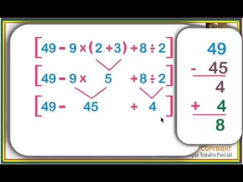 Resultado de imagen de el parentesis en matematicas