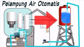 instalasi pelampung air otomatis