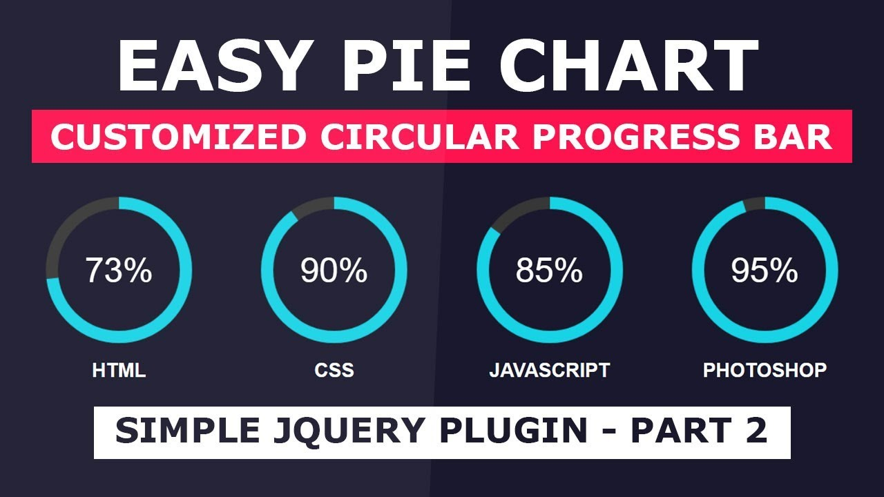 customized animated circular progress bar part 2 easy pie chart js simple jquery plugin tutorial [ 1280 x 720 Pixel ]