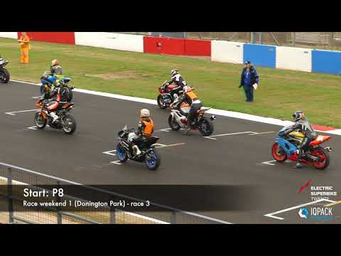 Liion-GP Donington Park - Race 2 & 3