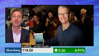 How Important Was China to Apple This Quarter?