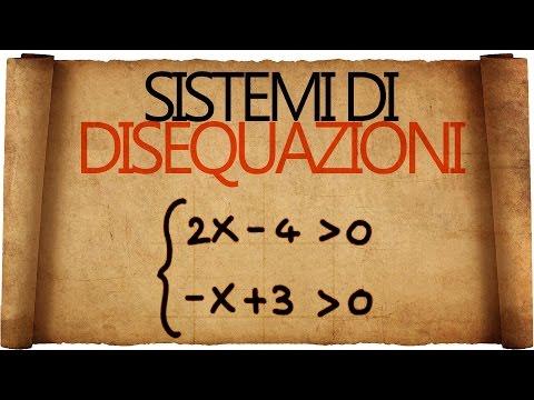 Disequazioni di secondo grado (metodo grafico) from YouTube · Duration:  11 minutes 8 seconds