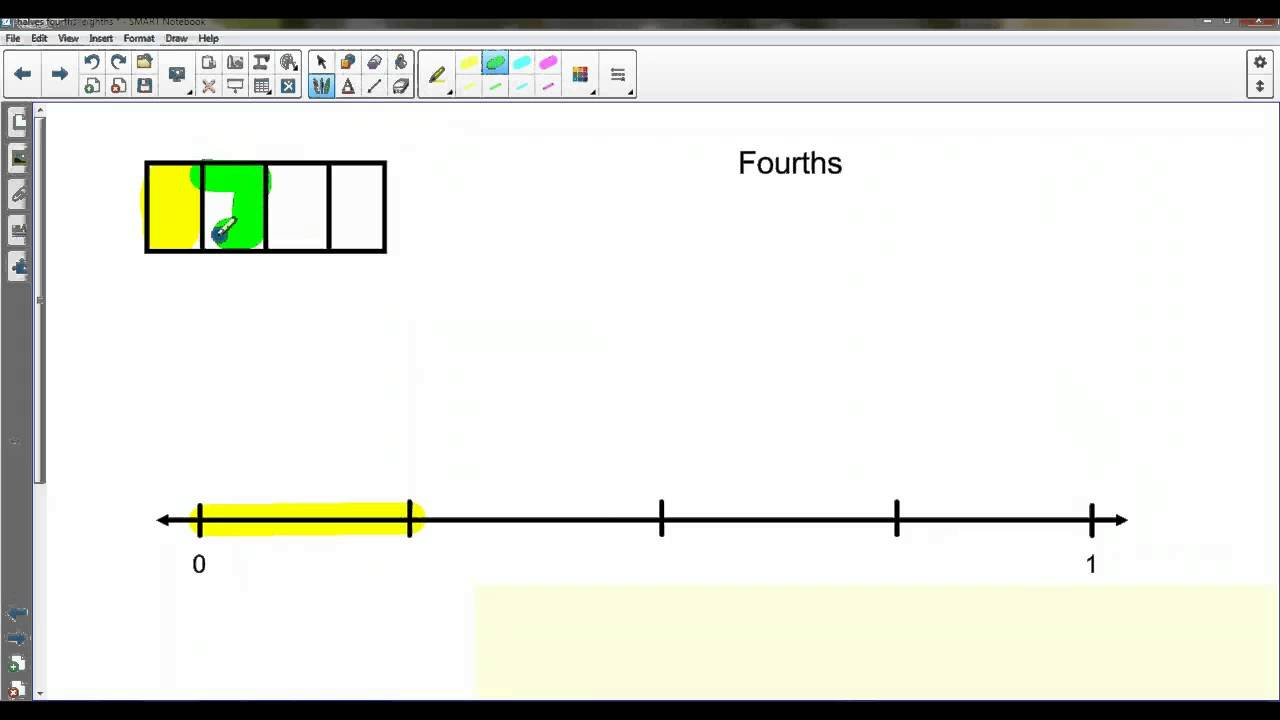halves fourths eighths number line youtube