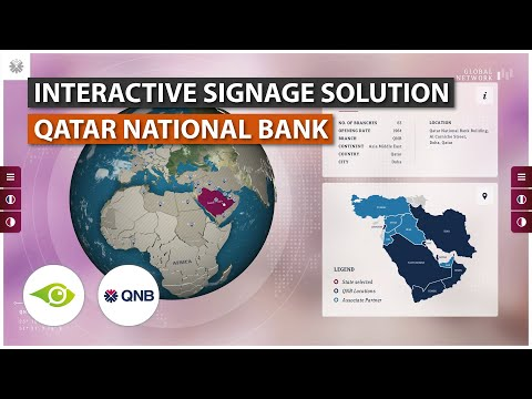 Interactive Signage Touchscreen Software Solution - Qatar National Bank (QNB)