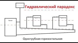 Гидравлический парадокс в системе отопления. Загадка № 4