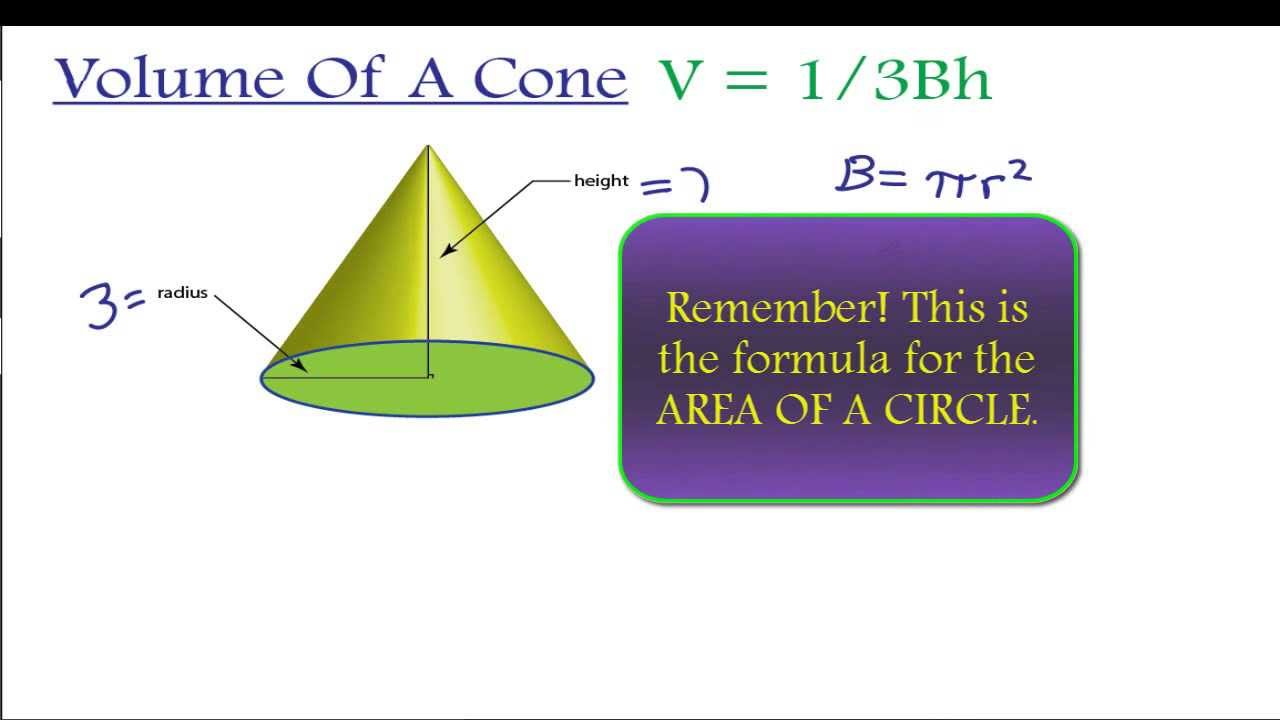 How To Find The Volume Of A Cone: The Easy Way!