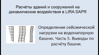 Расчёт зданий и сооружений на динамические воздействия в Lira Sapr Урок 19