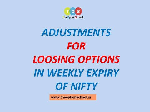 (HINDI)  How to adjust loosing puts in falling markets? by THE OPTION SCHOOL