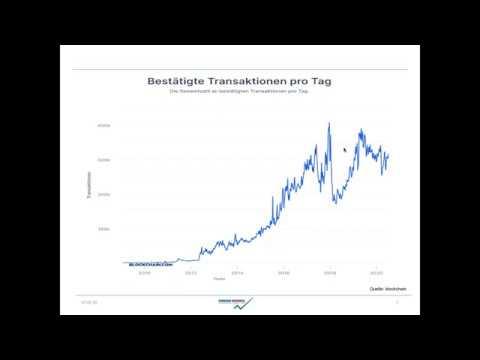 Kryptowährungen, Quantencomputer und Lieferdienste – die Anlagetrends 2020?