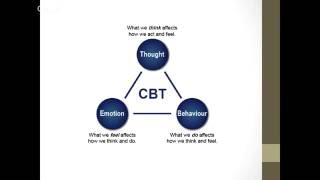 Reducing Anxiety & Depression with Cognitive Behavior Therapy (CBT)