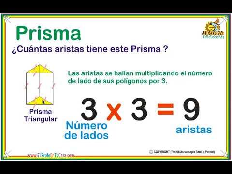 Prisma Hallar El Numero De Aristas Youtube