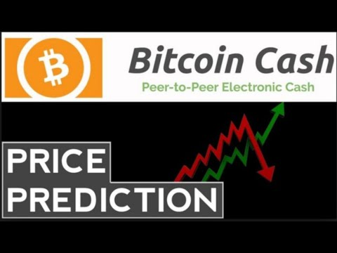 Bitcoin Cash | Bitcoin Cash Price Prediction 2020