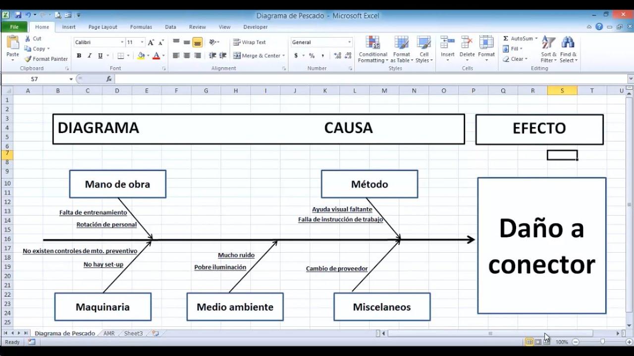 Minitab Pareto Diagram Garage Door Remote Programming Diagrama Causa Efecto Ishikawa Xls Electrical Work