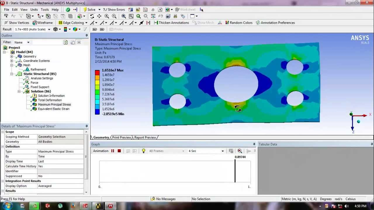 Ansys Tutorials for Begineers: Ansys Static structural [ Stretching a plate  with Holes ]