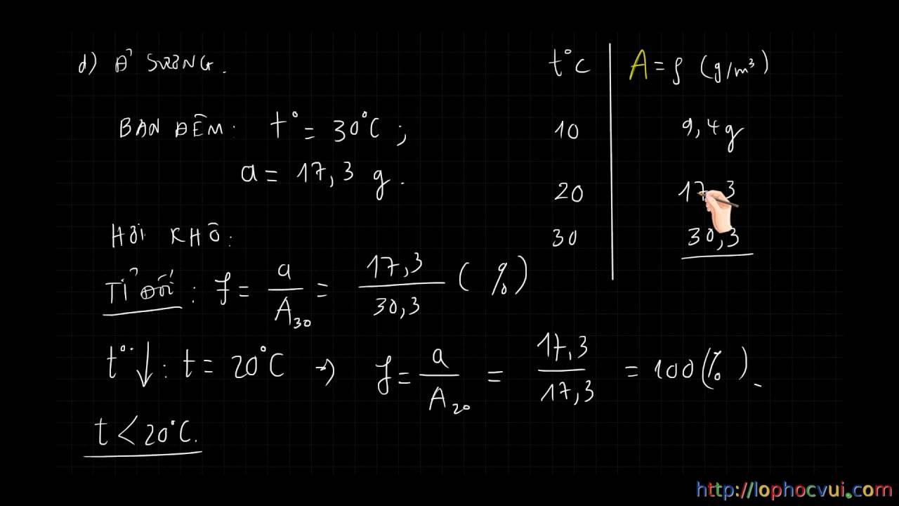 [Vật lí 10 cơ bản và nâng cao] Chương 7 Bài 56- Sự hóa hơi và sự ngưng tụ- Phần 3- Độ ẩm không khí