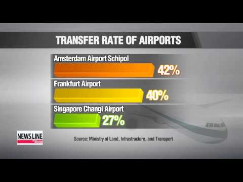 Incheon International Airport vision of becoming 'global aviation hub' under threat