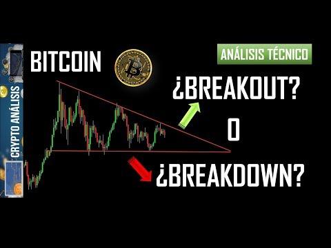 bitcoin-¿breakout-o-breakdown?-|-btc/criptomonedas-trading-anÁlisis/noticias