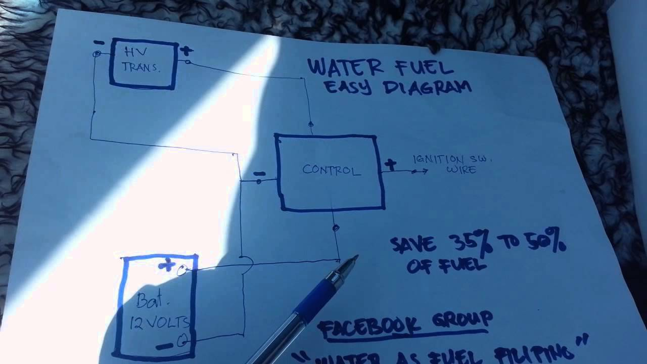 maxresdefault tubig pangpetrolyo simple diagram save 30% fuel youtube automatic tubig machine wiring diagram at crackthecode.co
